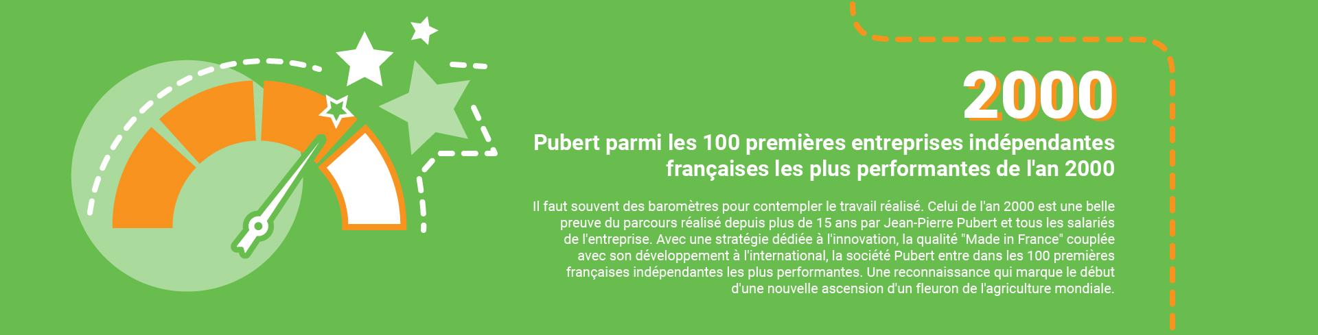 2000-100-premieres-entreprises-francaises