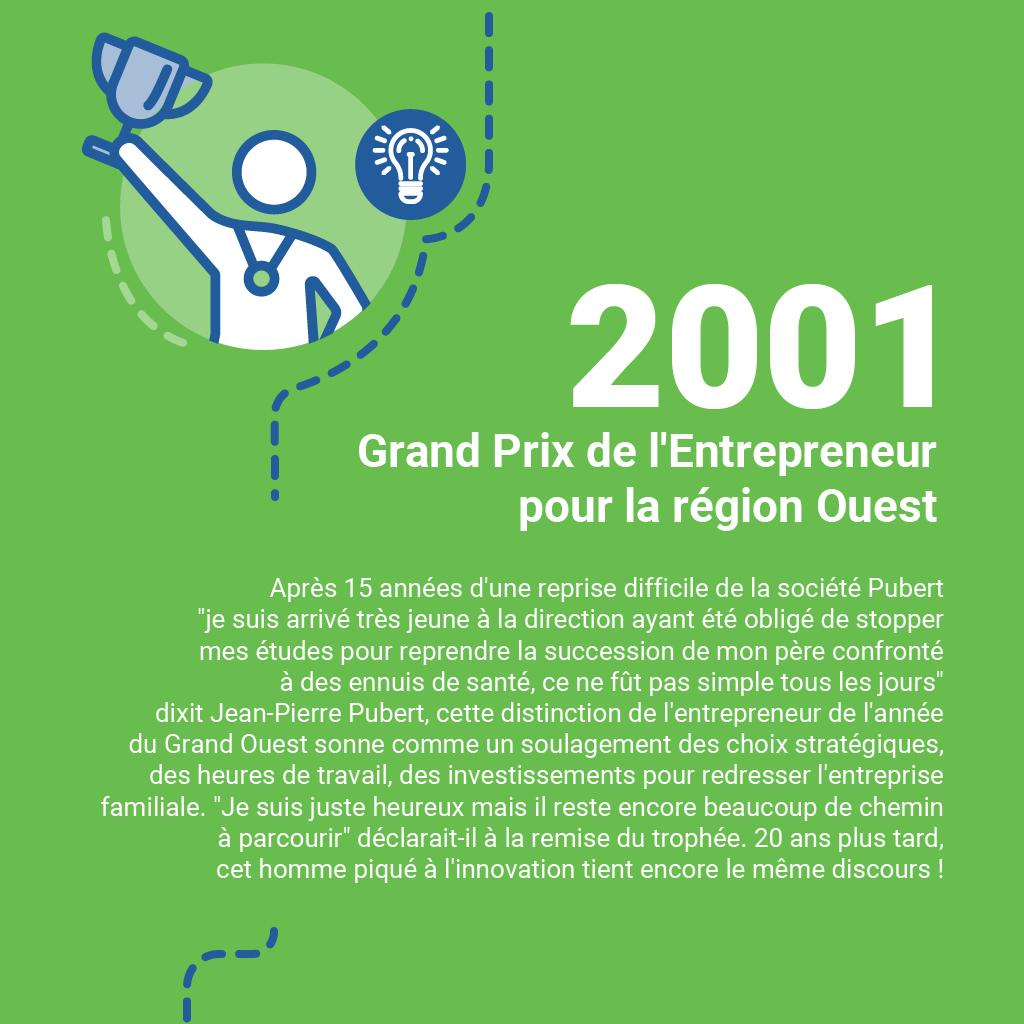 2001-grand-prix-entrepreneur-region-ouest