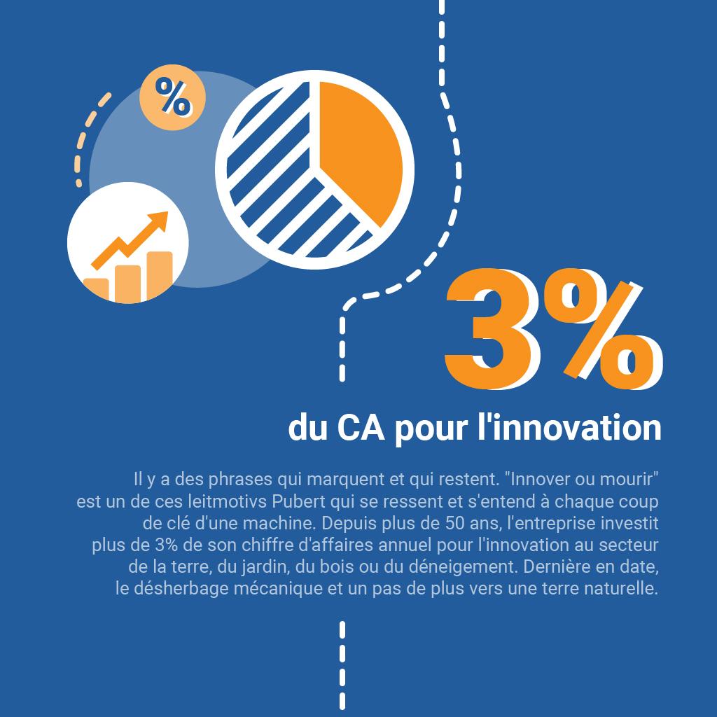 3-du-ca-pour-l-innovation