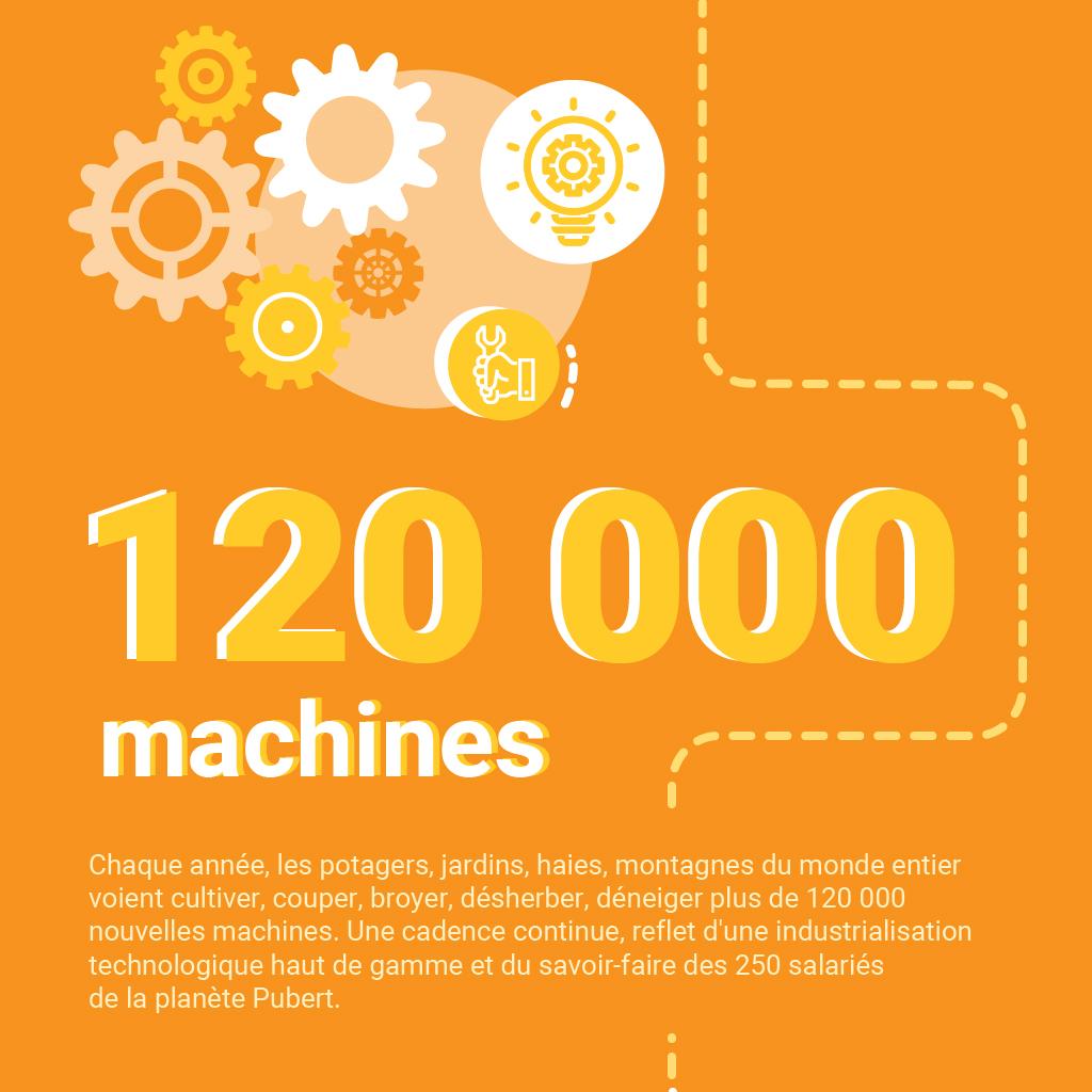 clef-120000-machines