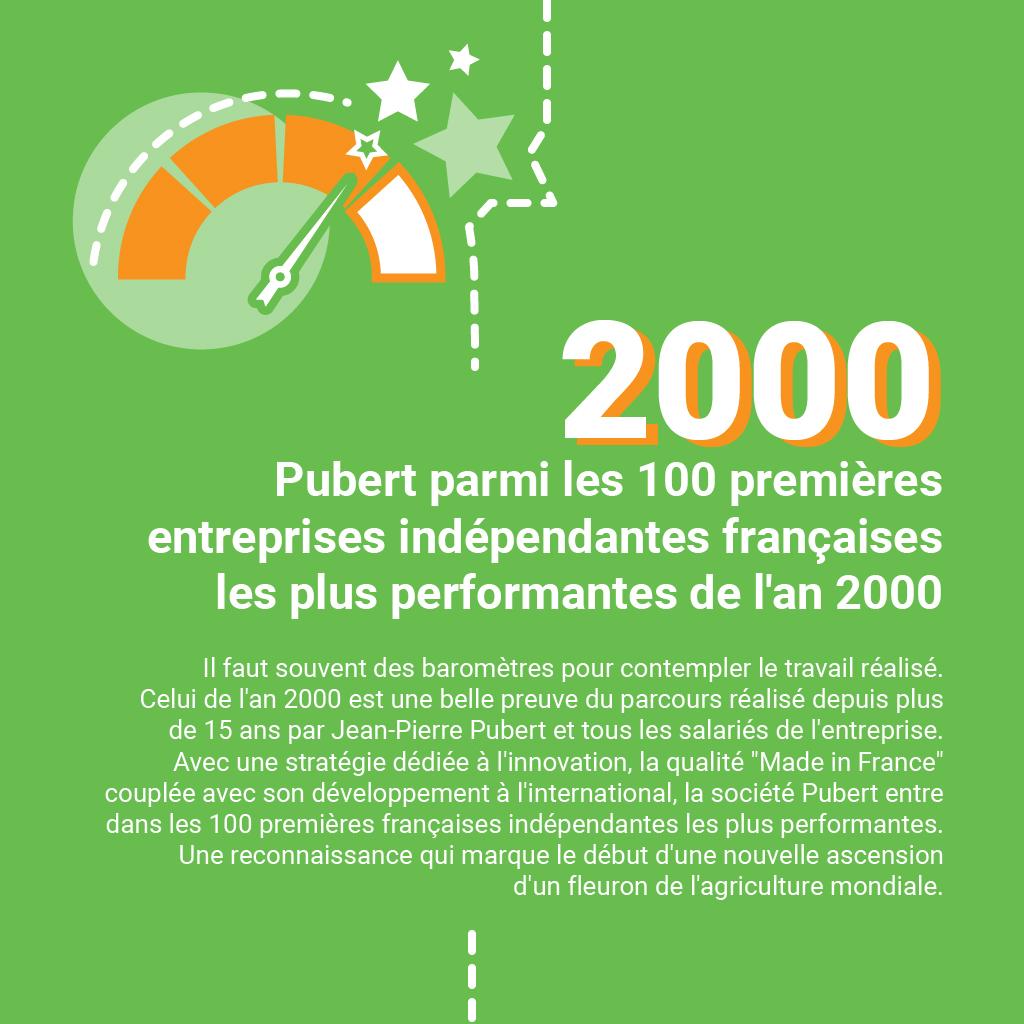 clef-2000-100-premieres-entreprises-francaises