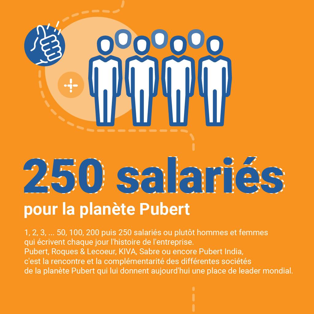 250-salaries-pubert
